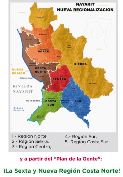 Regiones de Nayarit